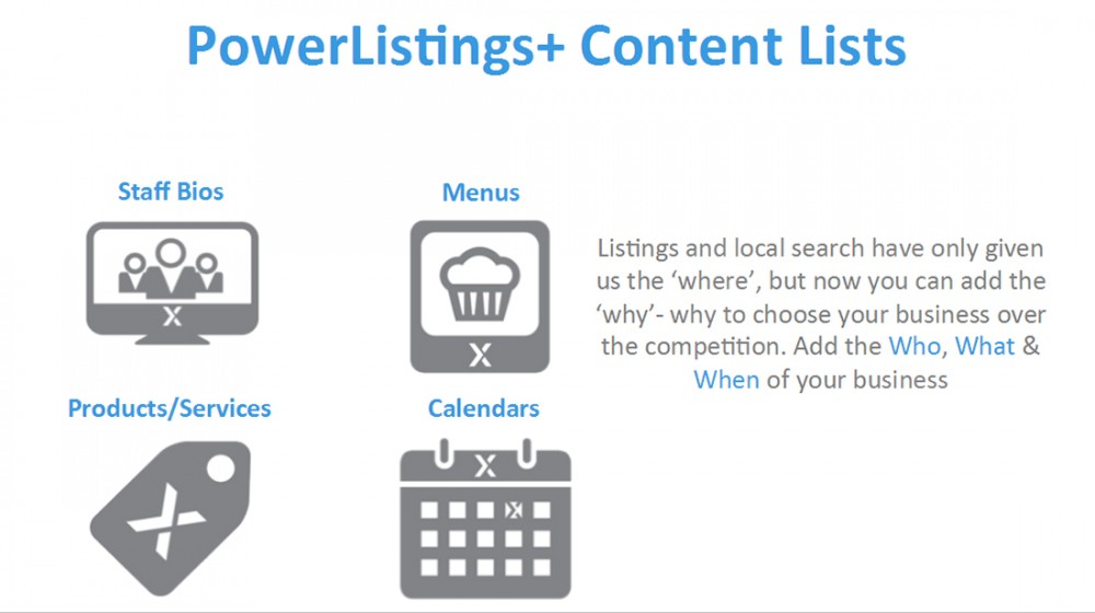 PowerListings and Content Lists that Drive Customers and Sales to Local Business