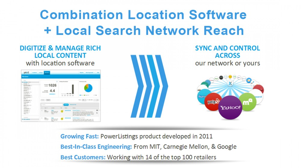 Location Software and Network Reach that Gets Local Business Owners Found