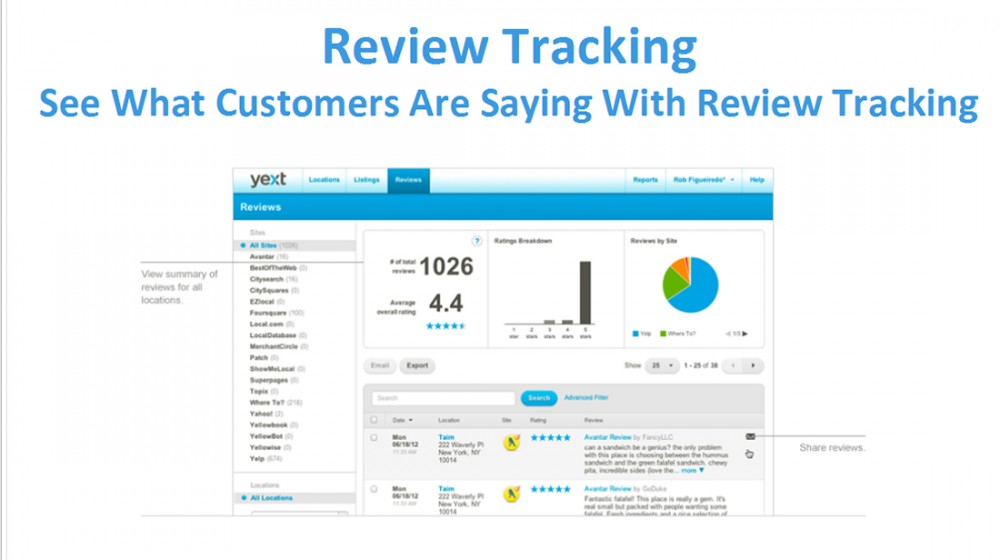 Review Tracking to Spread the Good Word About Your Business and Enhance Sales